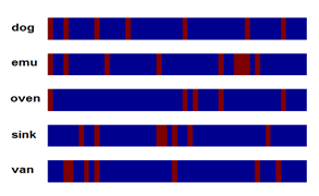 vector sample