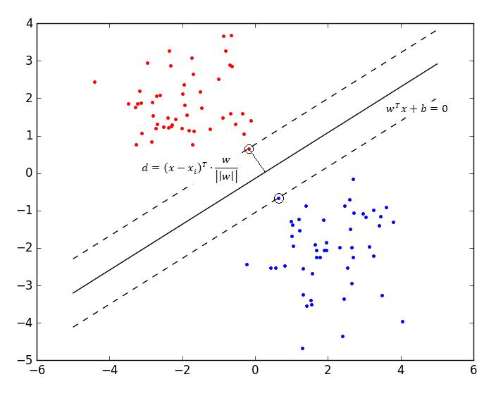 example1_2